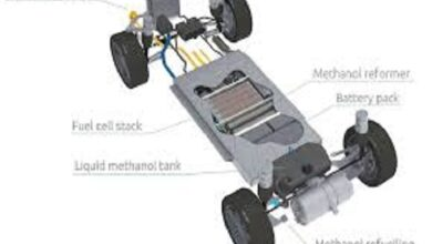 Photo of Karma تريد تشغيل السيارات الكهربائية بخلية وقود الميثانول
